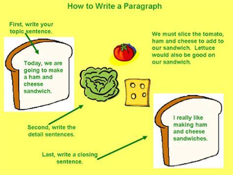 Write A Short Essay On Global Warming